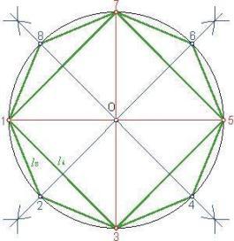 nyolcszög a körben